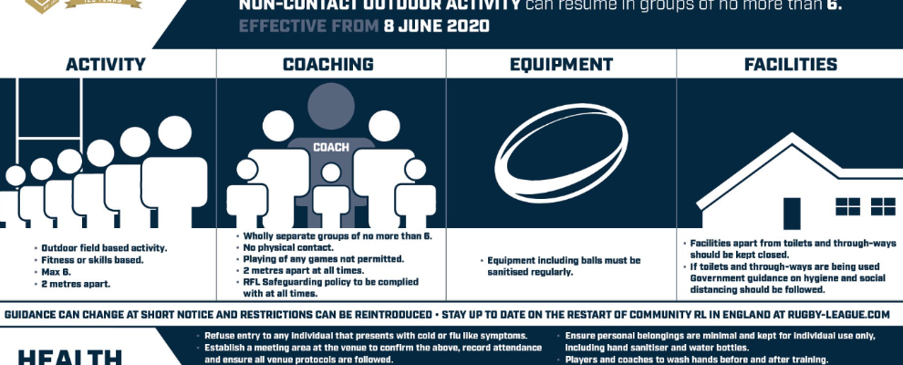 RFL issues Community RL Guidance